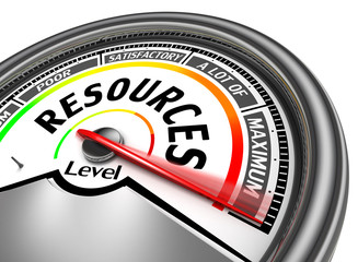 resources conceptual meter