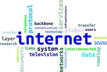 word cloud - internet
