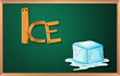 A blackboard with an ice