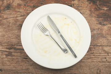 Dirty plate and cutlery