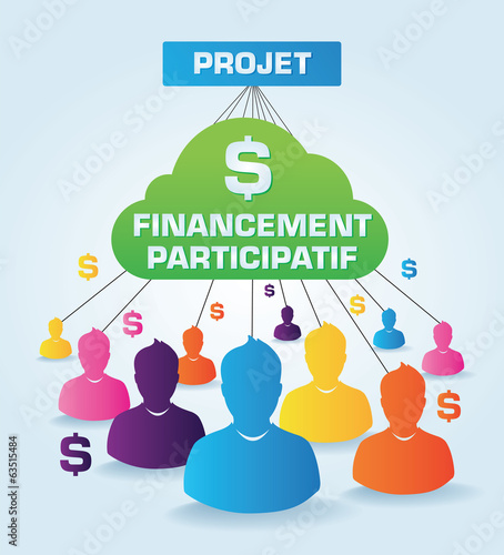 financement participatif, crowdfunding,