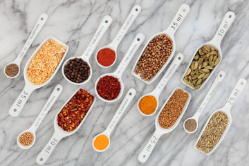 Spice and Herb Measurement