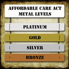 Grunge ACA or Affordable Care Act Metal Levels