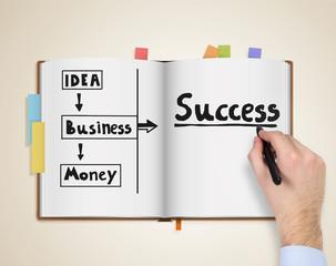 A hand writing a business plan