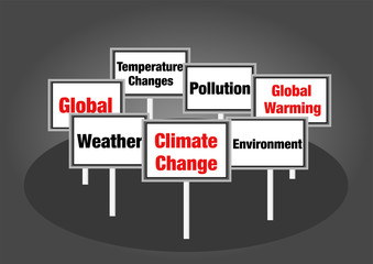 Climate change signs