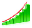 Growing green bar chart business success concept
