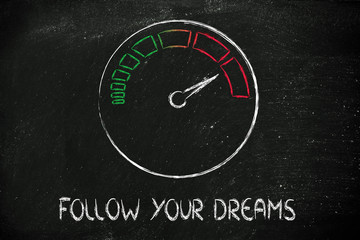 speedometer and fast success: follow your dreams