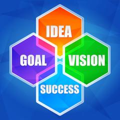 idea, goal, vision, success in hexagons, flat design
