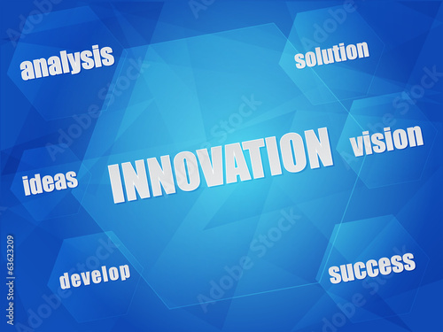 innovation and business concept words in hexagons