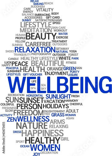 canvas print picture WELLBEING | Concept Wallpaper