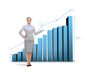 businesswoman showing growing chart