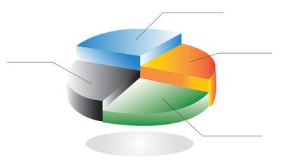 statistic circle graph diagram