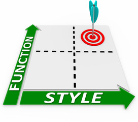 Style Vs Function Aesthetics or Practicality Matrix Choose Both