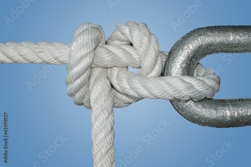Sailor´s Knot