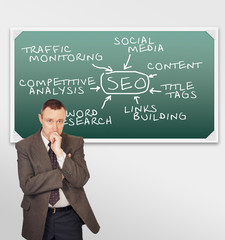 Clever man thinking about SEO optimization