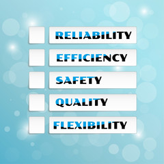 vector with five priorities of quality