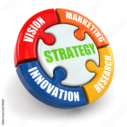 Strategy is vision, research, marketing, innovation.
