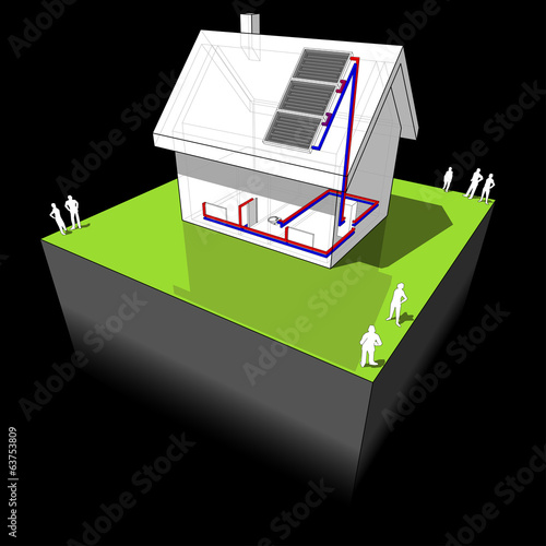 diagram of a detached house heated by solar panels