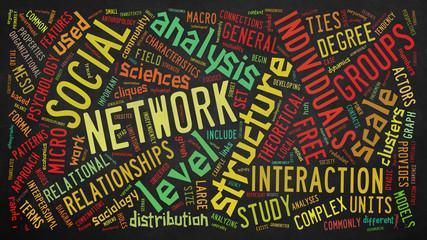Social Network concept map
