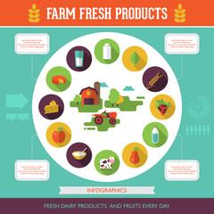 Flat modern design vector concept for farm fresh infographics