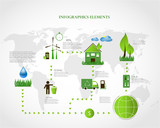 green energy, ecology info graphics collection - ENERGY industry poster