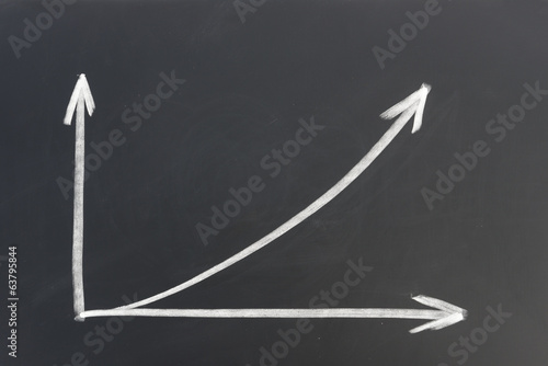 hand drawn growth arrow on chalkboard