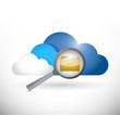cloud computing folder information review