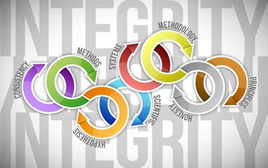 integrity cycle color diagram illustration design
