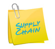 supply chain post illustration design