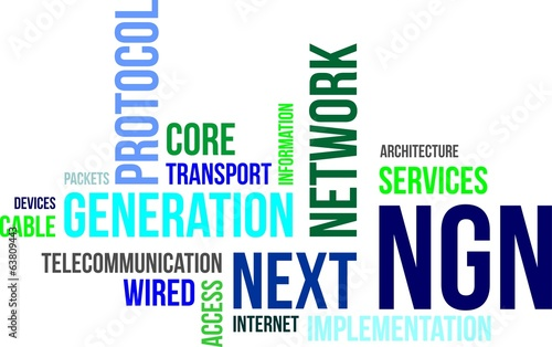 word cloud - ngn