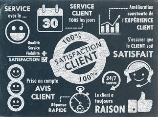"""Croquis """"SATISFACTION CLIENT"""" sur Tableau (service qualité avis)"""