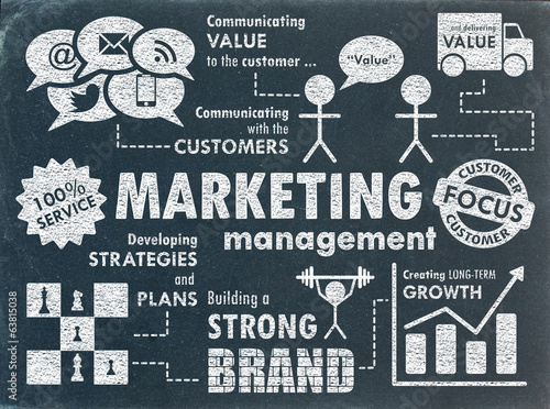 "canvas print picture ""MARKETING"" Sketch Notes on Blackboard (advertising management)"