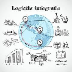 Logistic globe infographic