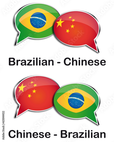 Brazilian - Chinese translator clouds
