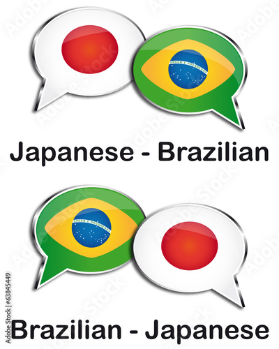 Japanese - Brazilian translator clouds