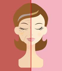 女性 肌トラブル