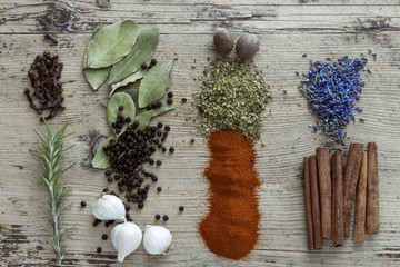 Spice on rustic wooden background