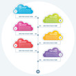 Infographic Business Concept of Timeline with colored clouds