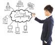 business man drawing cloud computing chart