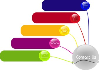 Contact diagram