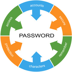Password Word Circle Concept
