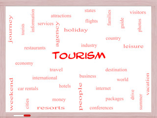 Tourism Word Cloud Concept on a Whiteboard
