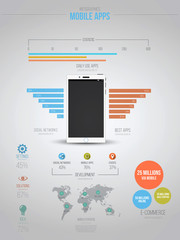 Infographics set. mobile and smartphone apps. Vector