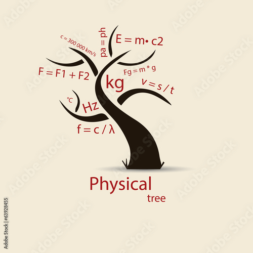 Physical tree