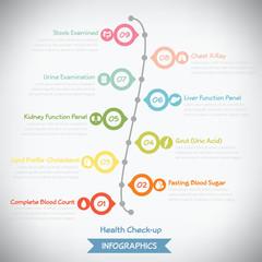 Medical Checkup Infographics, vector eps10