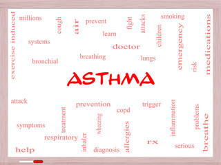 Asthma Word Cloud Concept on a Whiteboard