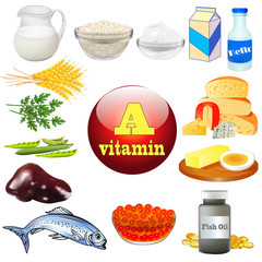 vitamin a and plant and animal products