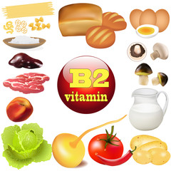 of two vitamin b in plant and animal products The origin of the
