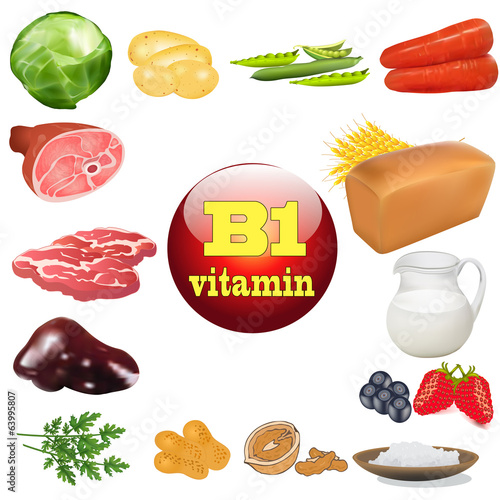 vitamin b one in plant and animal products The origin of the