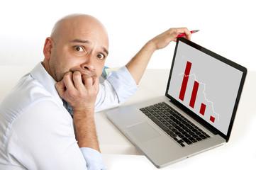 bald worried latin business man on financial crisis